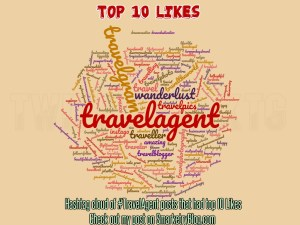 Hashtag cloud of posts with top 10 comments - @TwitticusMktg - SmarketryBlog.com