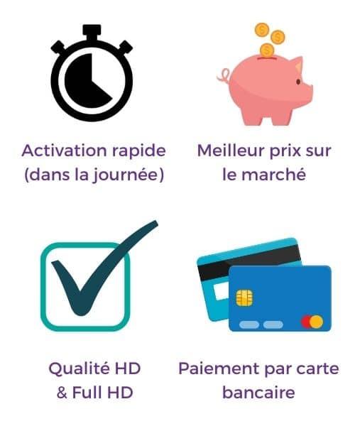 Smart IPTV Paiement par carte bancaire