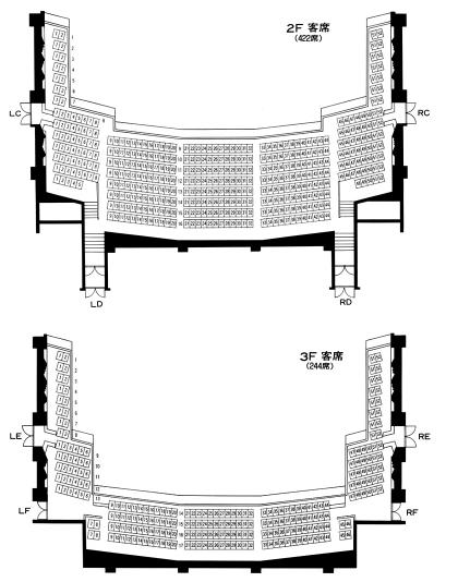 川口総合文化センターリリアの座席表とキャパは?