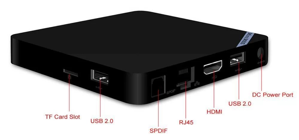 Tv box Mini M8S