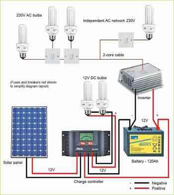Illustration showing how to set up a solar-based power backup system