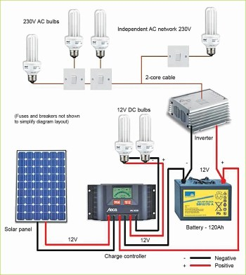 Illustration showing how to set up a solar-based power backup system