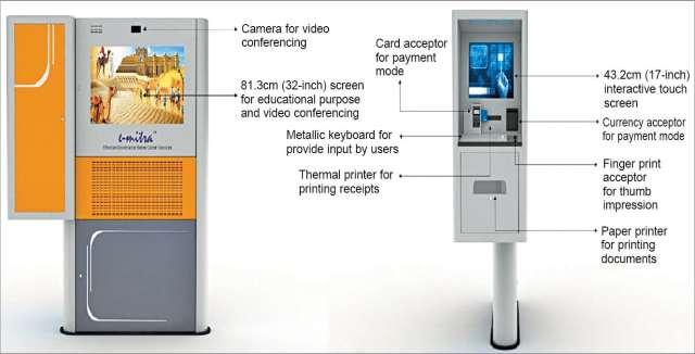Features of e-Mitra Plus kiosk