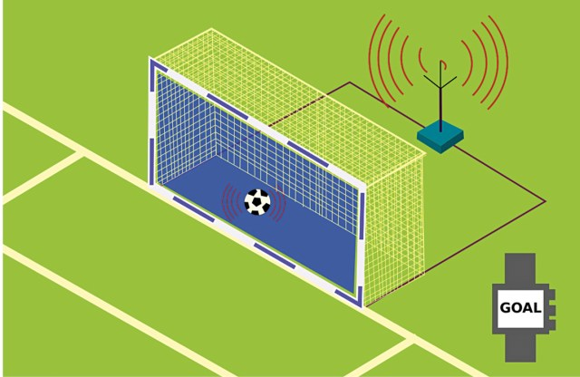 Goal-line technology being used in football