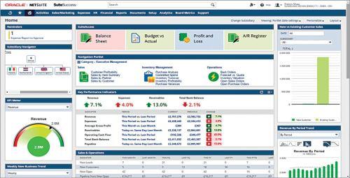 Netsuite ERP tool