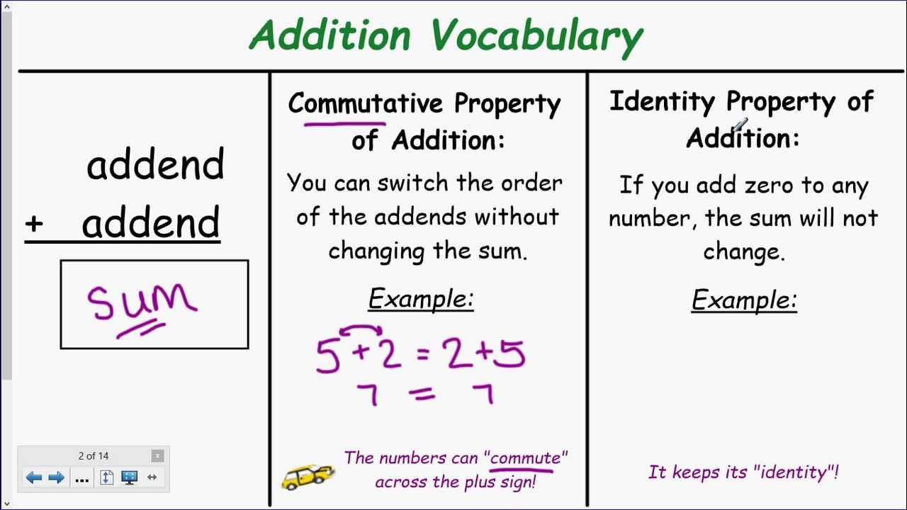 Maths Multiplication Worksheets For Class 6