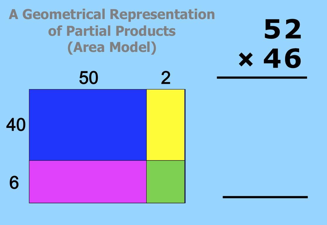 Multiplication Worksheets Area Model 1
