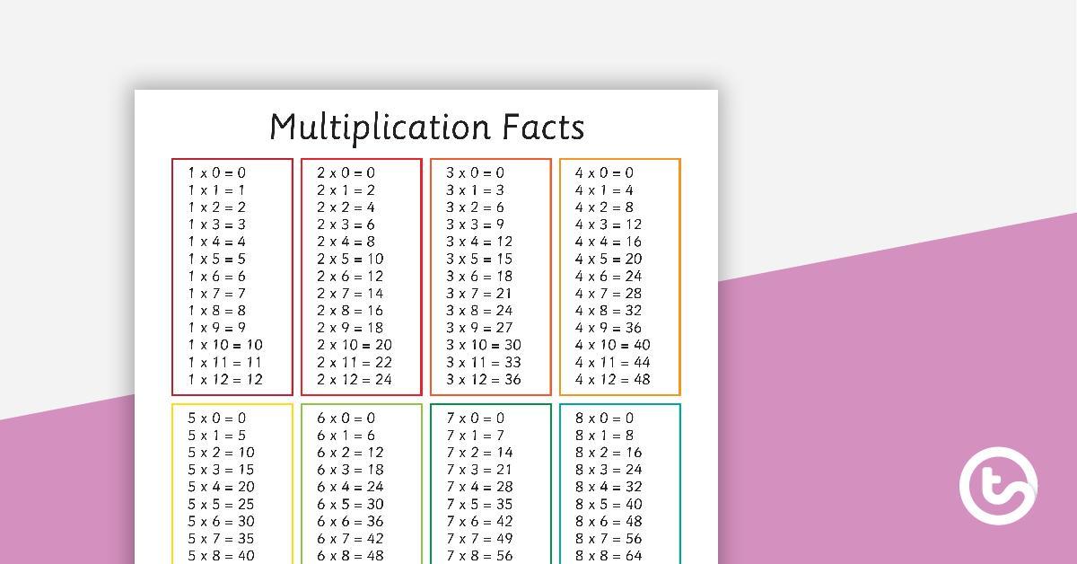 Multiplication Worksheets Nz 7