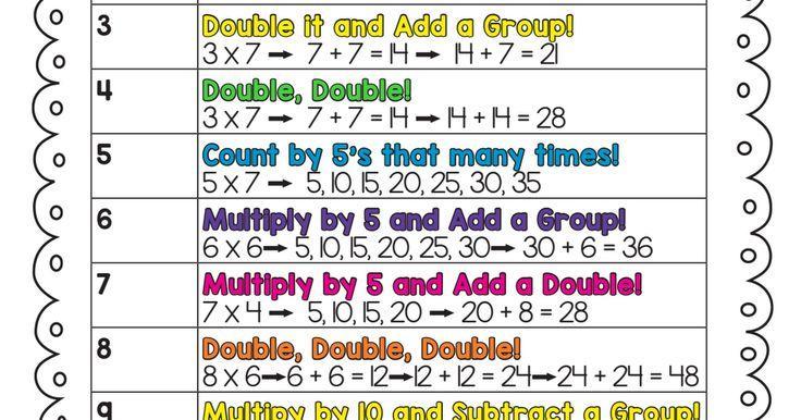 Multiplication Worksheets Random Order 9