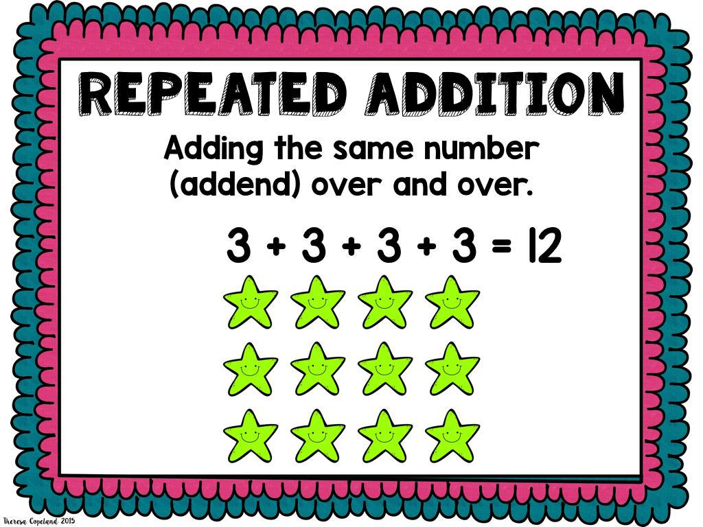 Worksheet Multiplication As Repeated Addition