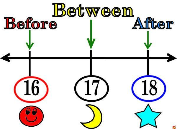 Math Worksheets Before After Between Numbers 4