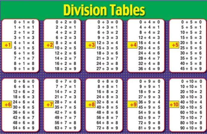 Math Worksheets Division Grade 3