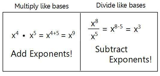 Pizzazz Math Worksheets Exponents