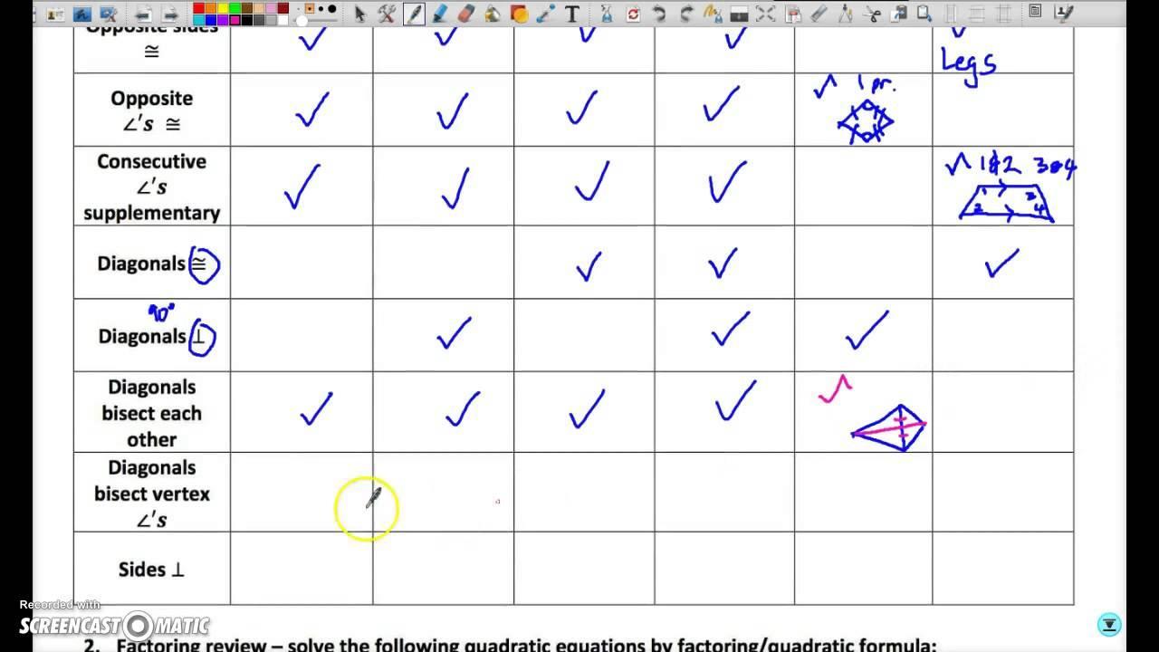 4th Grade Math Worksheets Quadrilaterals