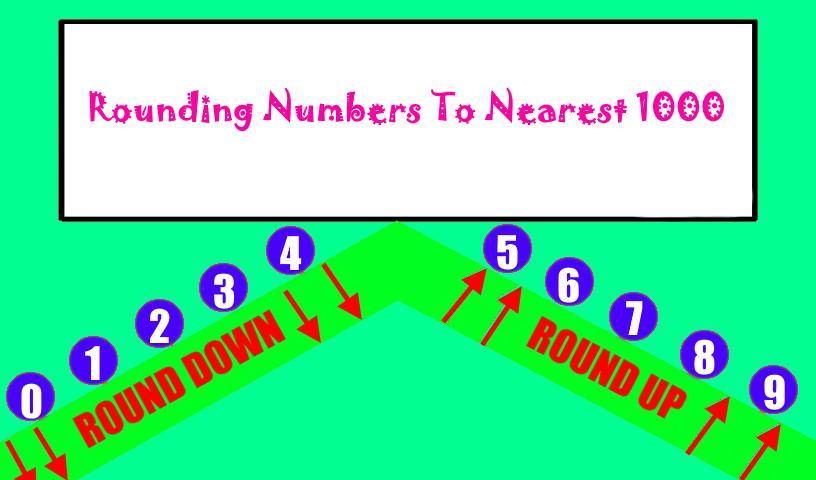 Math Rounding Worksheets 3rd Grade