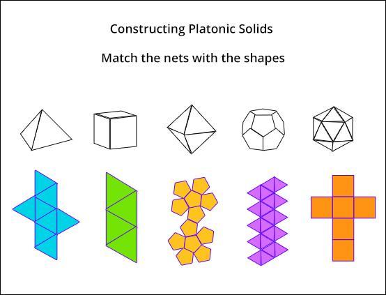 Math Worksheets 3d Shapes