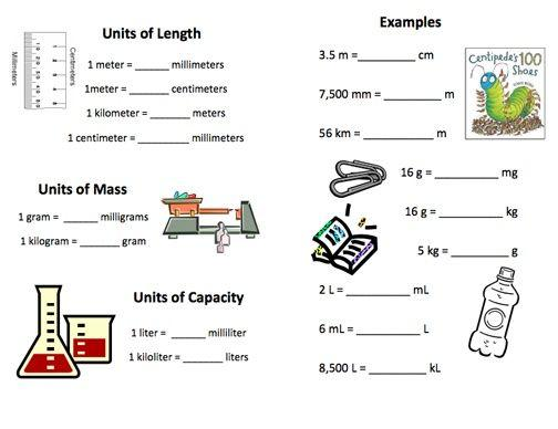 Math Worksheets Units Of Measurement 5