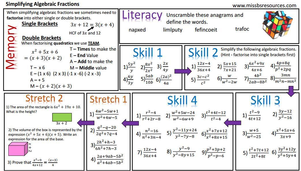 Algebra Math Worksheets For 5th Grade
