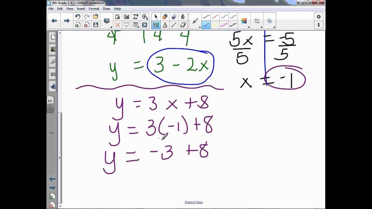 Algebra Substitution Worksheet Year 6