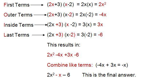 Algebra Worksheet For Class 6 Icse