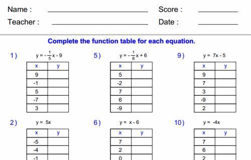 Algebra Worksheets Math Aids 4