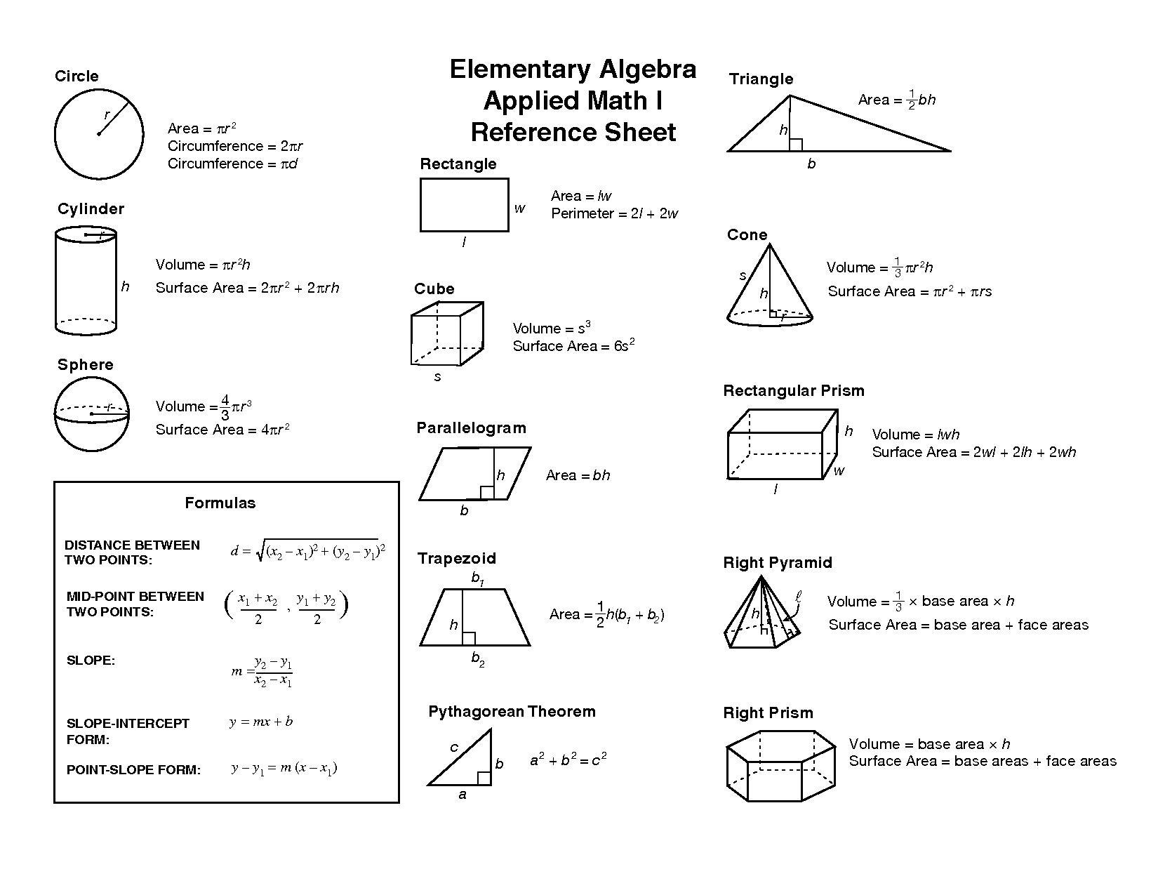 Algebra Worksheets Simple 1