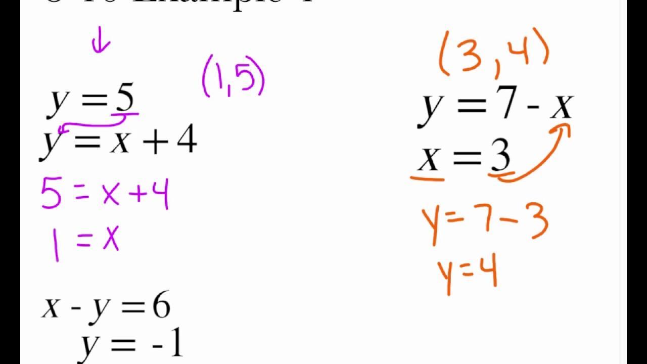 Algebra Worksheets Substitution 1
