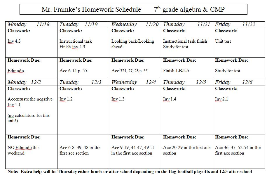 Algebra Worksheets With Answers For Grade 7 3