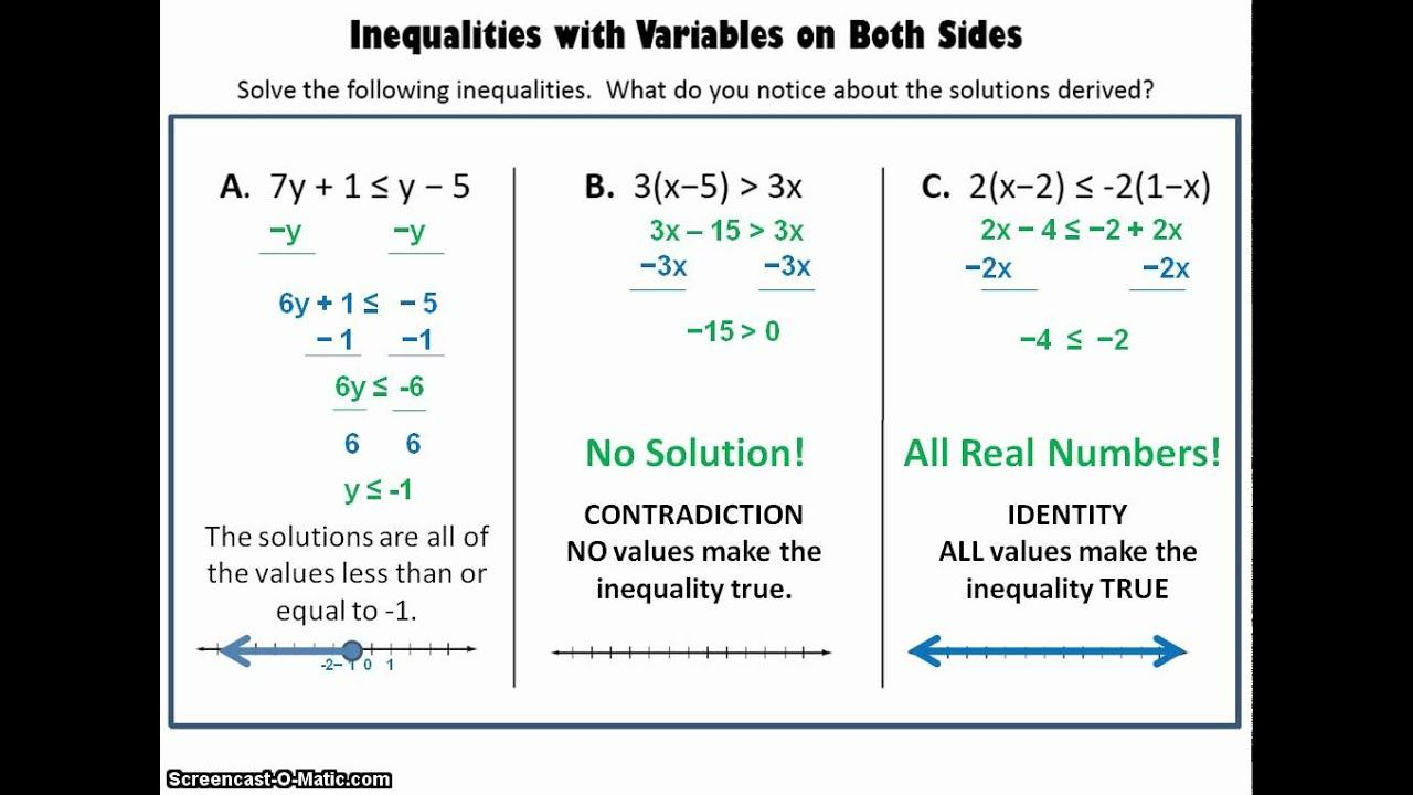 Algebra Worksheets With Variables On Both Sides 4