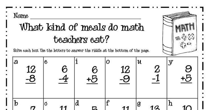 Math Riddles Worksheets High School