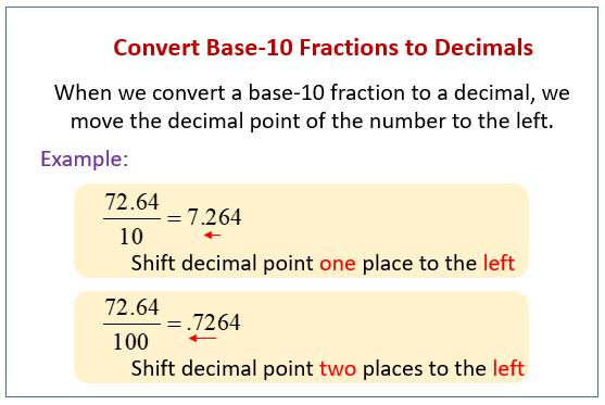 Math Worksheets Fractions 5th Grade
