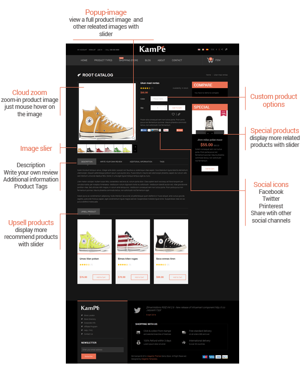 SM Kampe - Product Page