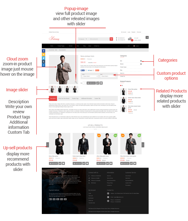 Love Fashion- Product Page