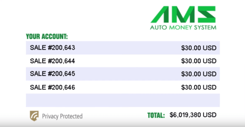auto money system income proof
