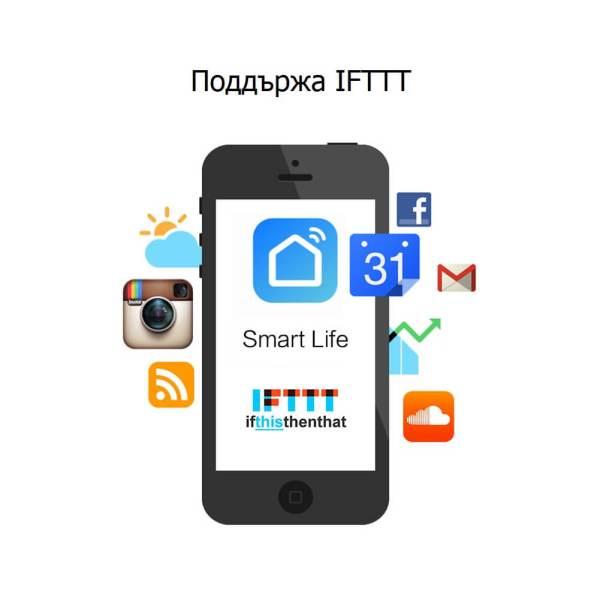 ifttt протокол поддръжка