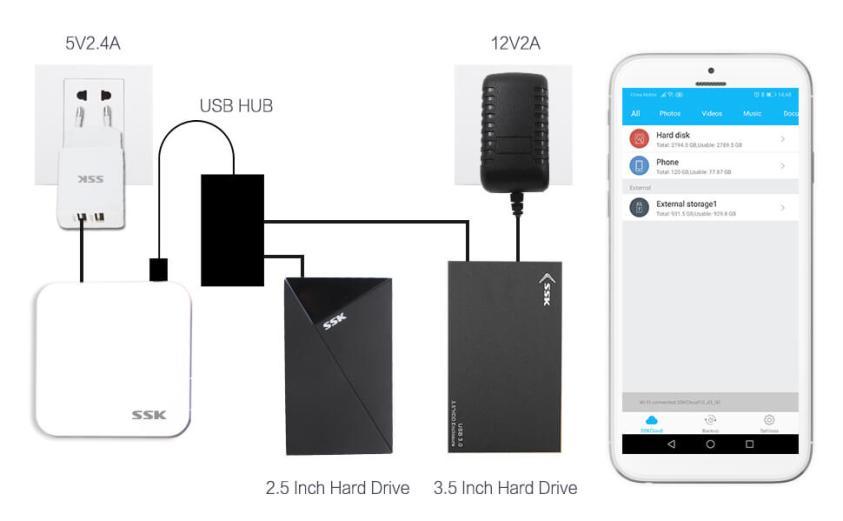 смарт адаптер хард диск свързване