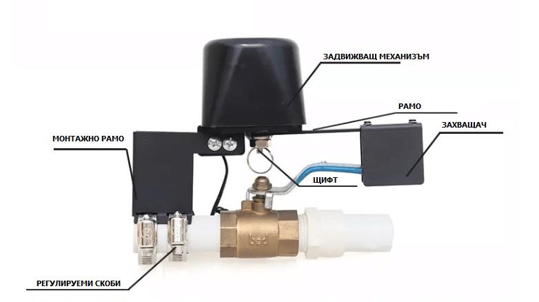 механизъм на WiFi клапан