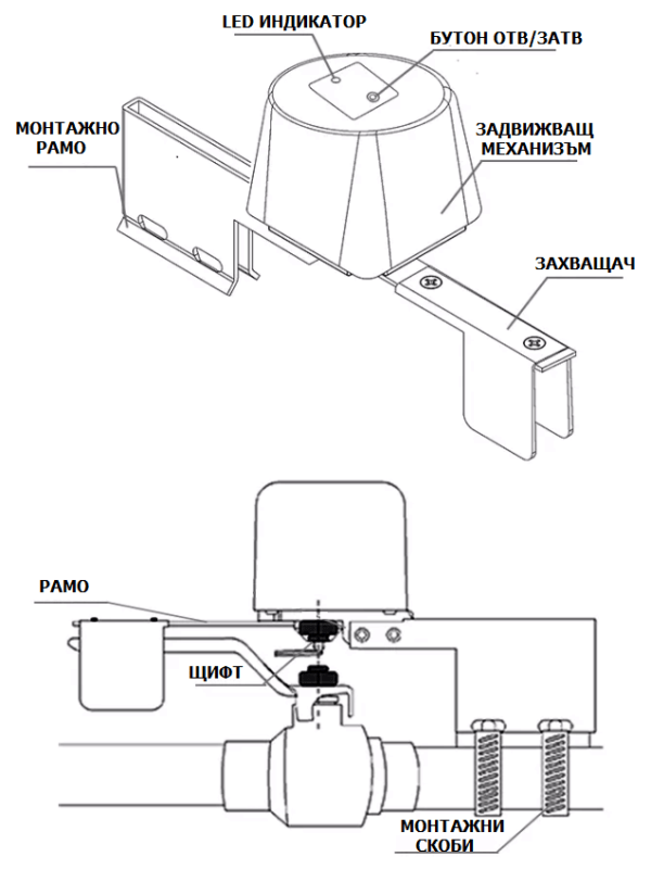 устройство на смарт клапан