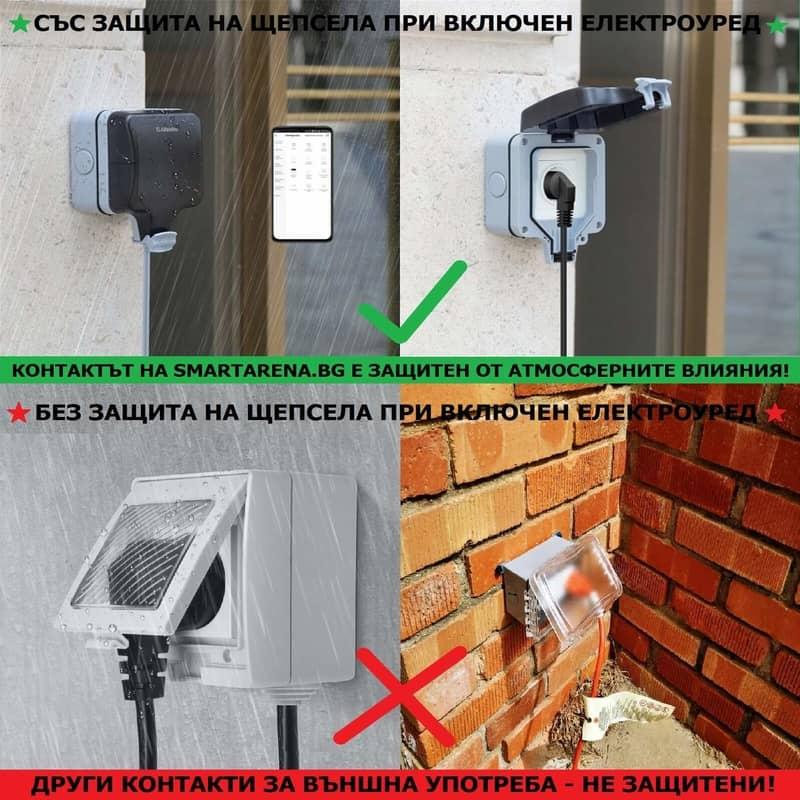 защита от вода на WiFi контакт за външен монтаж