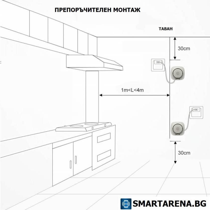 монтаж на сензор за газ