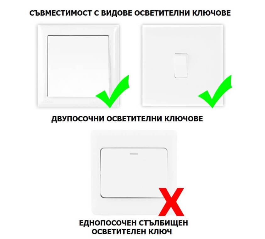 WiFi модул за двупосочни ключове