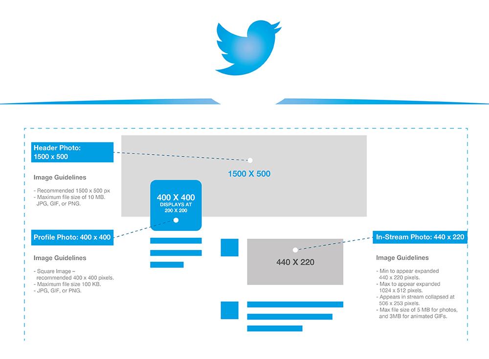 Twitter_storlek_bilder
