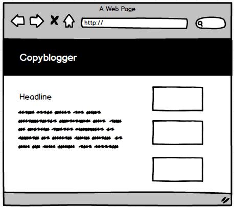 Copyblogger ad placement experiment.