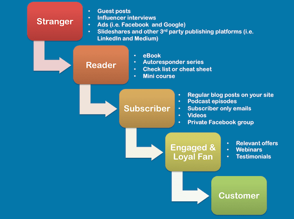 Content Strategy - Image 5