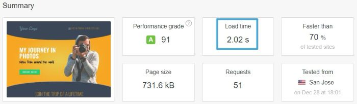 Page load time before WP Super Cache
