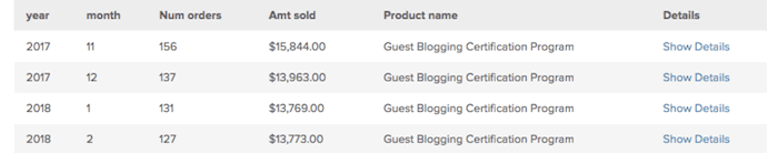 GuestBlogging earnings