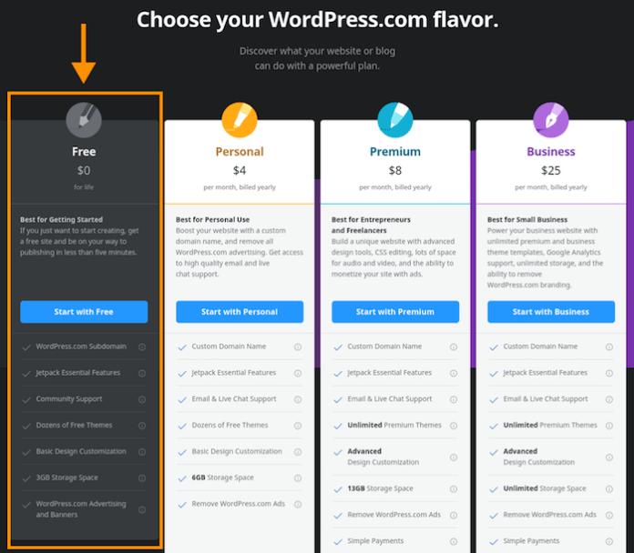 WordPress.com - Choose your flavor