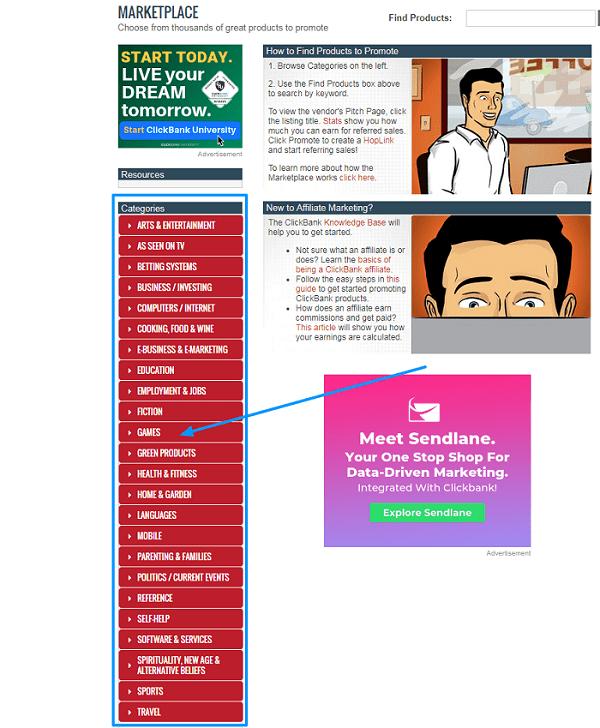 ClickBank categories