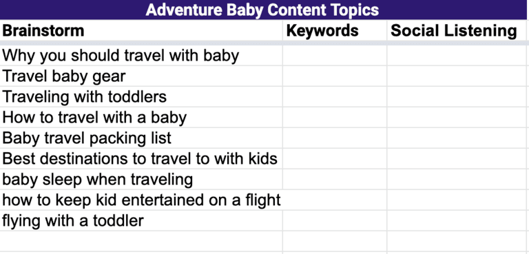 content marketing strategy adventure baby content topics