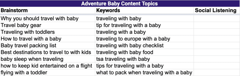 content marketing strategy adventure baby keyword ideas